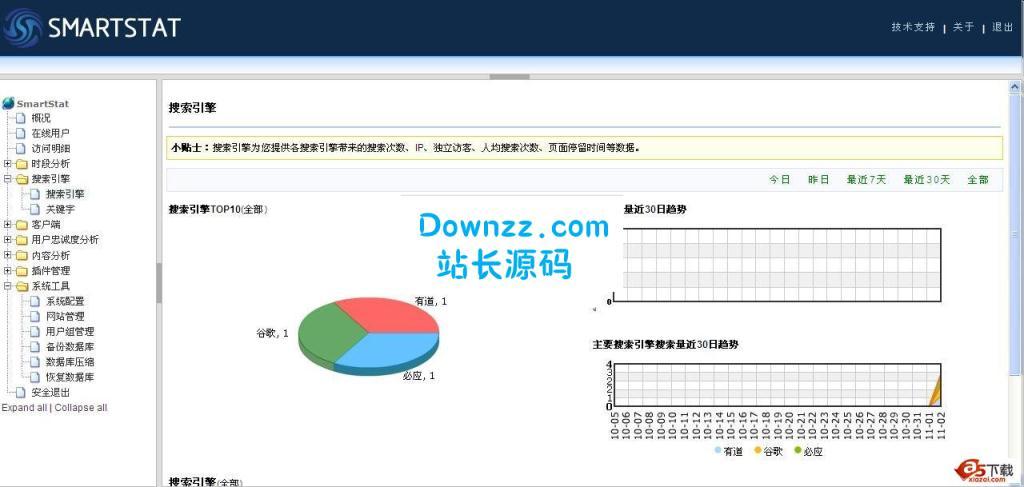 SmartStat网站流量统计系统v3.3
