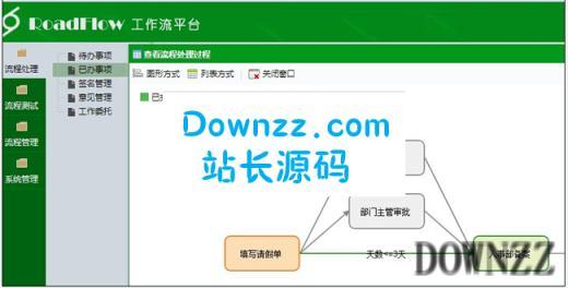 可视化流程引擎RoadFlowCorev2.9